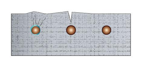 Settlement cracking diagram