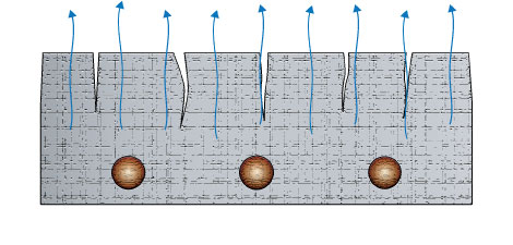 Shrinkage cracking diagram